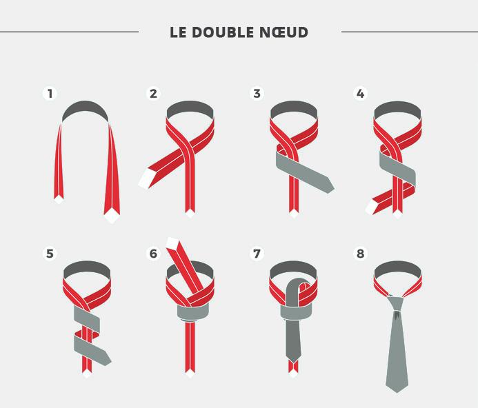 noeud de cravate double