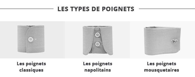 poignet chemises