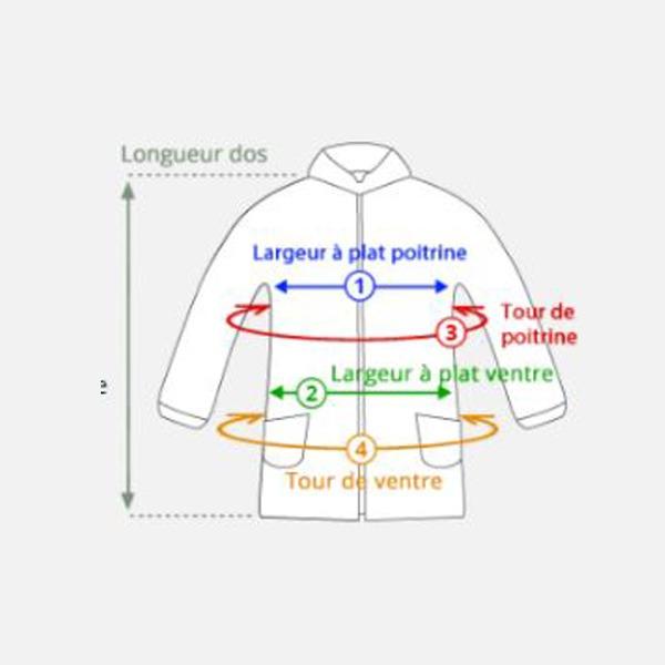 Schéma de mesure à plat de couture